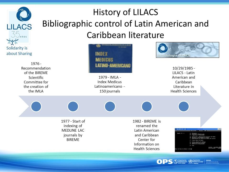 lilacs35-trayectoria1en