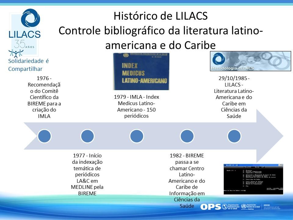 lilacs35-trayectoria1pt