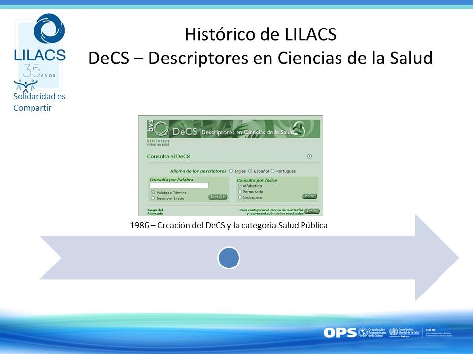 lilacs35-trayectoria2es