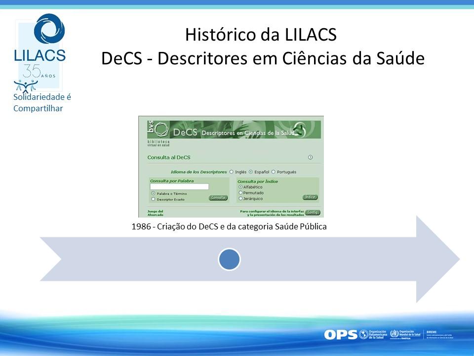 lilacs35-trayectoria2pt