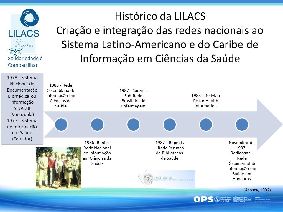 lilacs35-trayectoria3pt