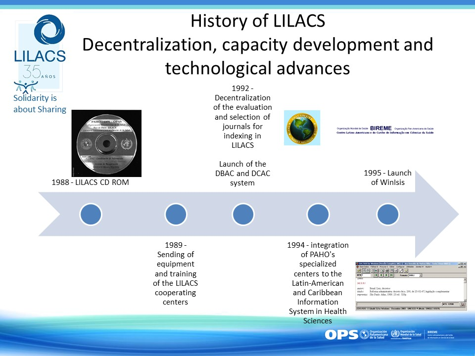 lilacs35-trayectoria4en