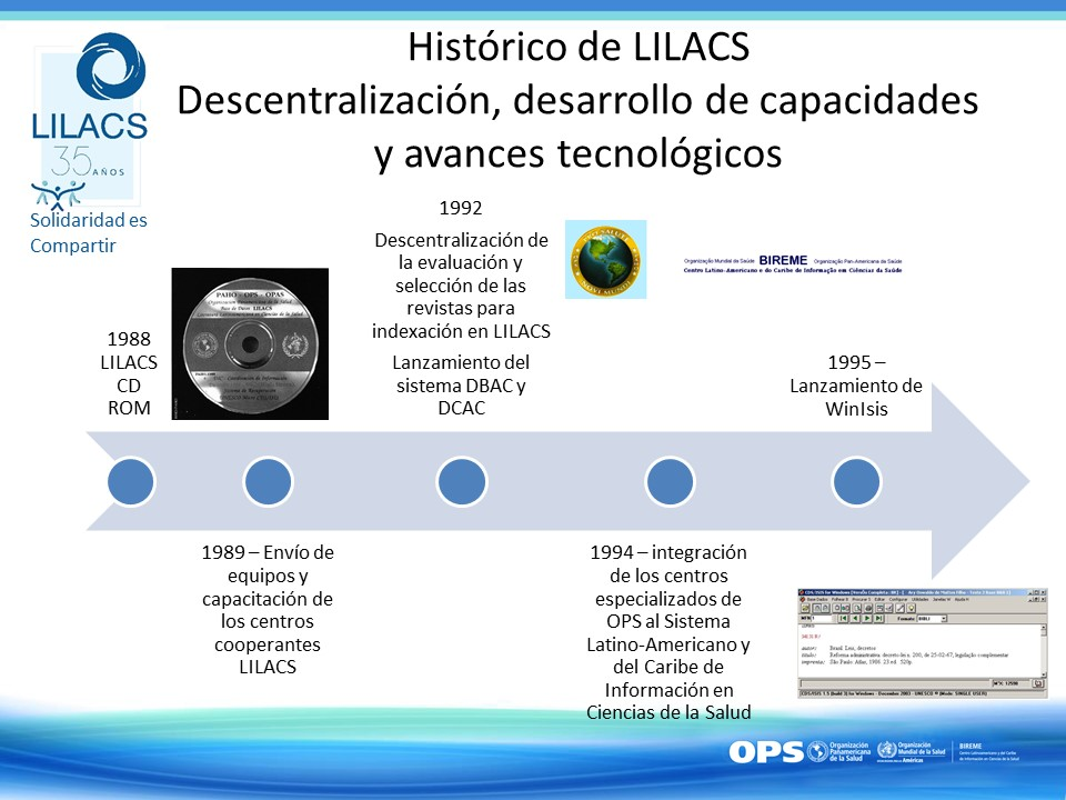 lilacs35-trayectoria4es