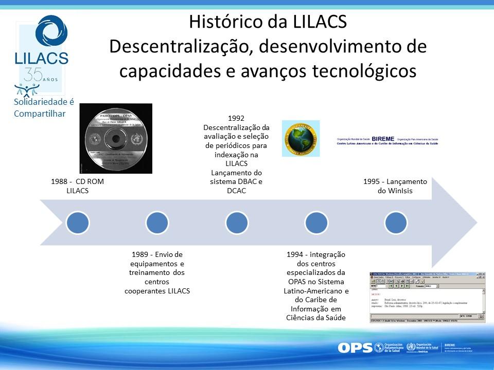 lilacs35-trayectoria4pt