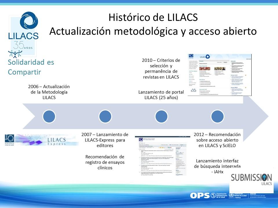 lilacs35-trayectoria6es
