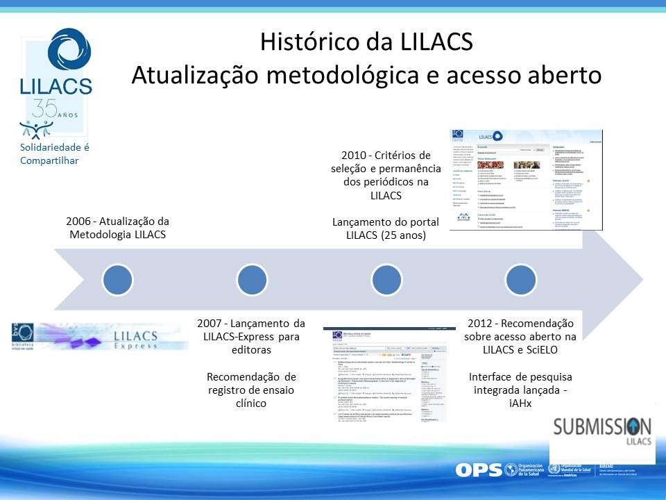 lilacs35-trayectoria6pt