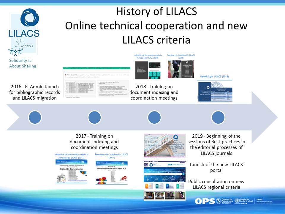 lilacs35-trayectoria7en