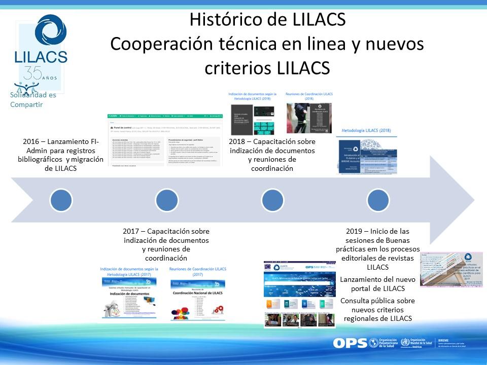 lilacs35-trayectoria7es