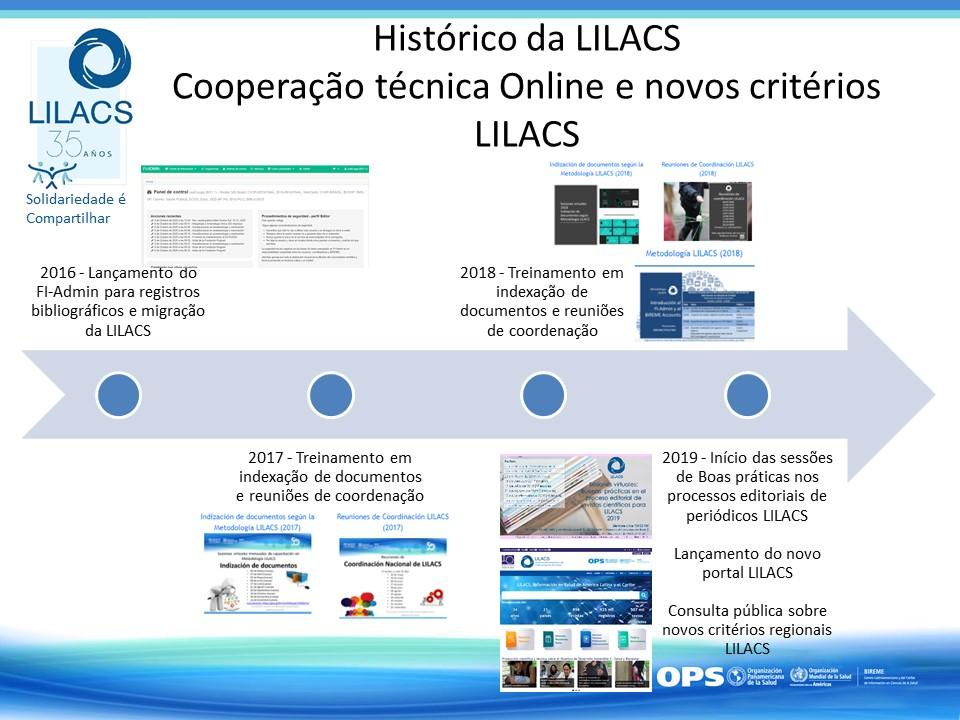 lilacs35-trayectoria7pt