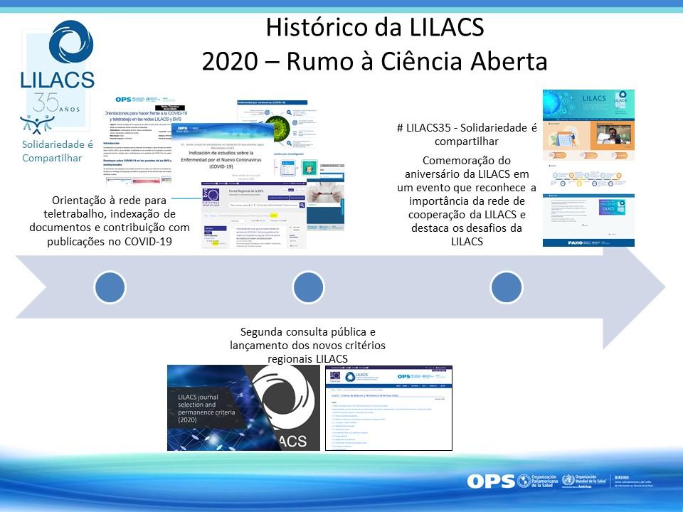 lilacs35-trayectoria8pt